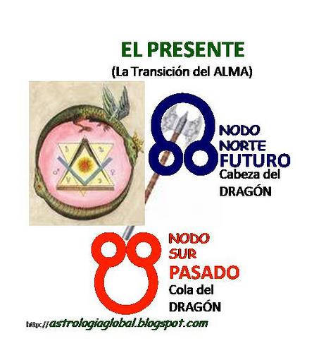 Talleres Prácticos de Astrología Psicológica.