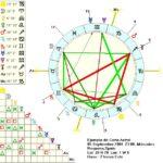 ¿Qué es la Astrología? Entrevista a Pablo Flores Laymuns