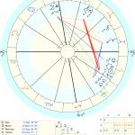 Montaña rusa emocional, Luna llena en Leo y Mercurio se pone retrógrado