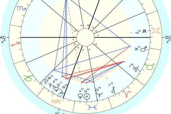 Se viene una muy linda semana astrológica