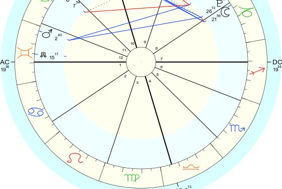 Semana de stellium y Luna Nueva en Piscis