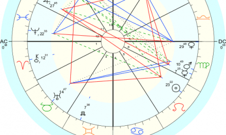 Luna Llena en Acuario, Venus en Libra y trígono de Tierra; linda semana para negociar