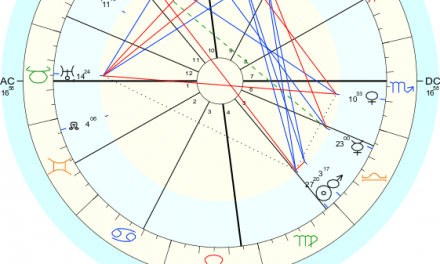 Equinoccio de Primavera y tránsitos planetarios
